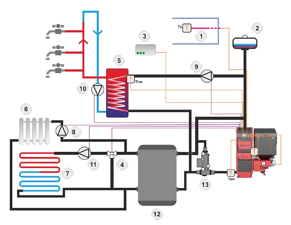 Подключение котла Metal-Fach к системе отопления с ладдоматом и буферной ёмкостью