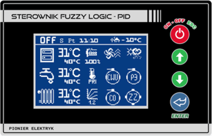 Контроллер Fuzzy Logic 601